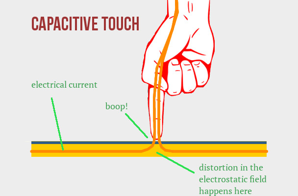 capacitive touch pad